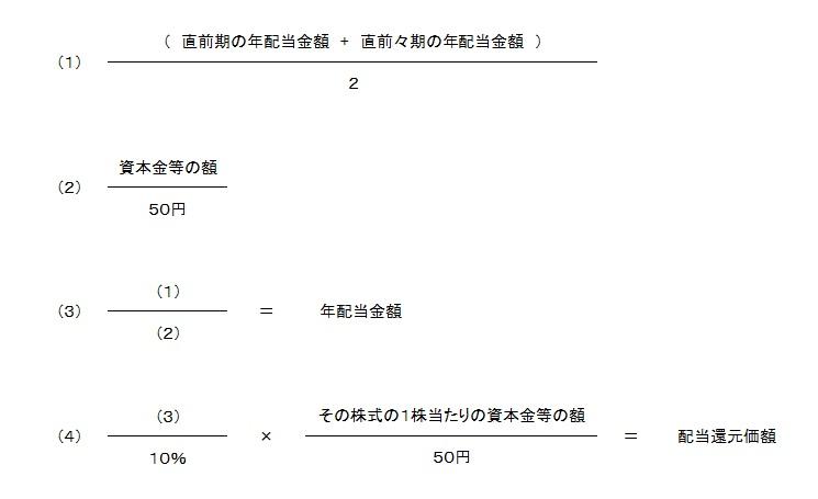 非上場株式の評価2